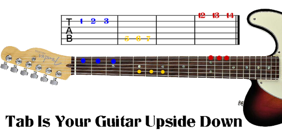 guitar tab guide